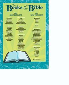 Books of the Bible -